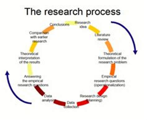 COMPONENTS OF A RESEARCH ARTICLE